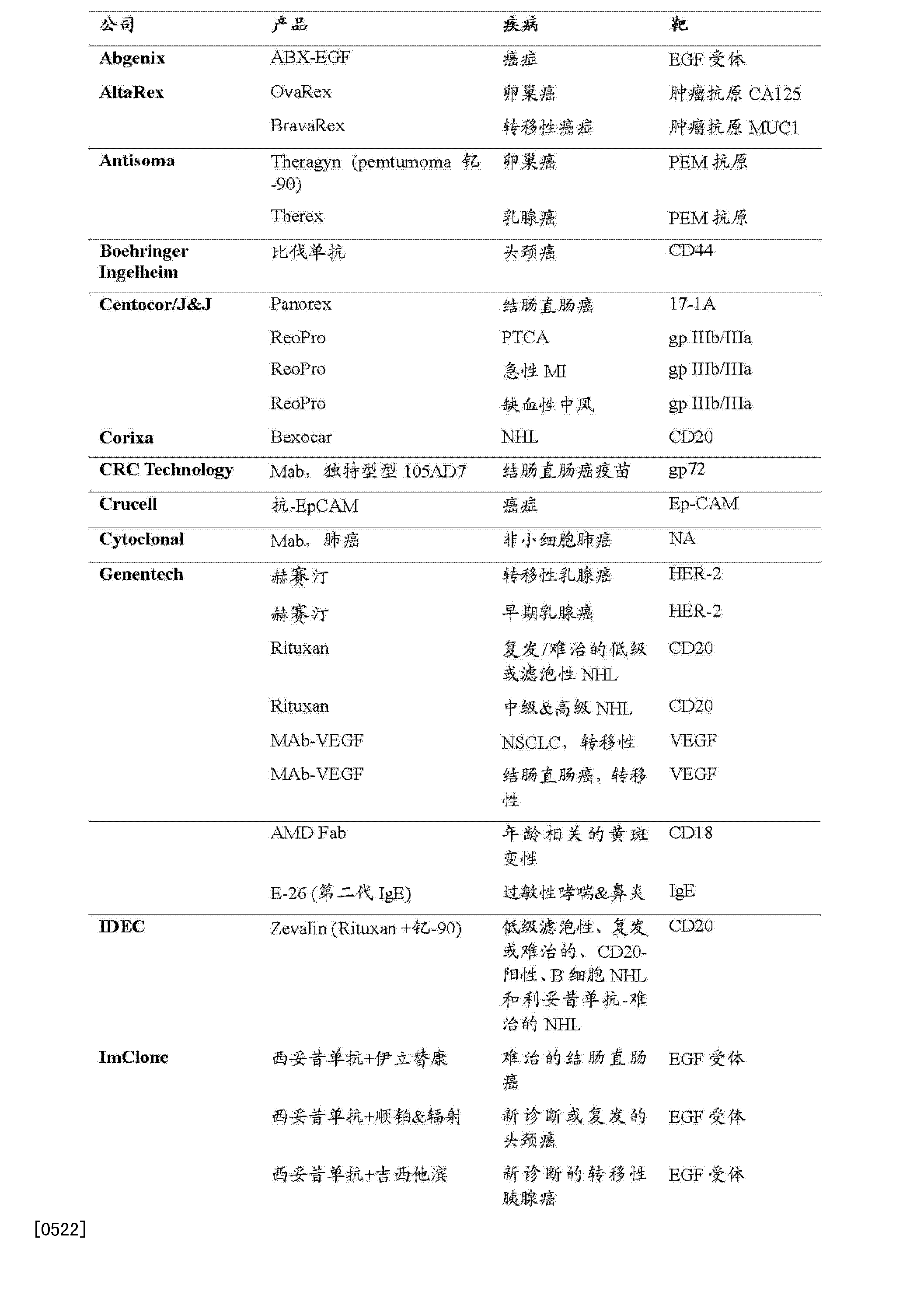 Figure CN103154025BD01051