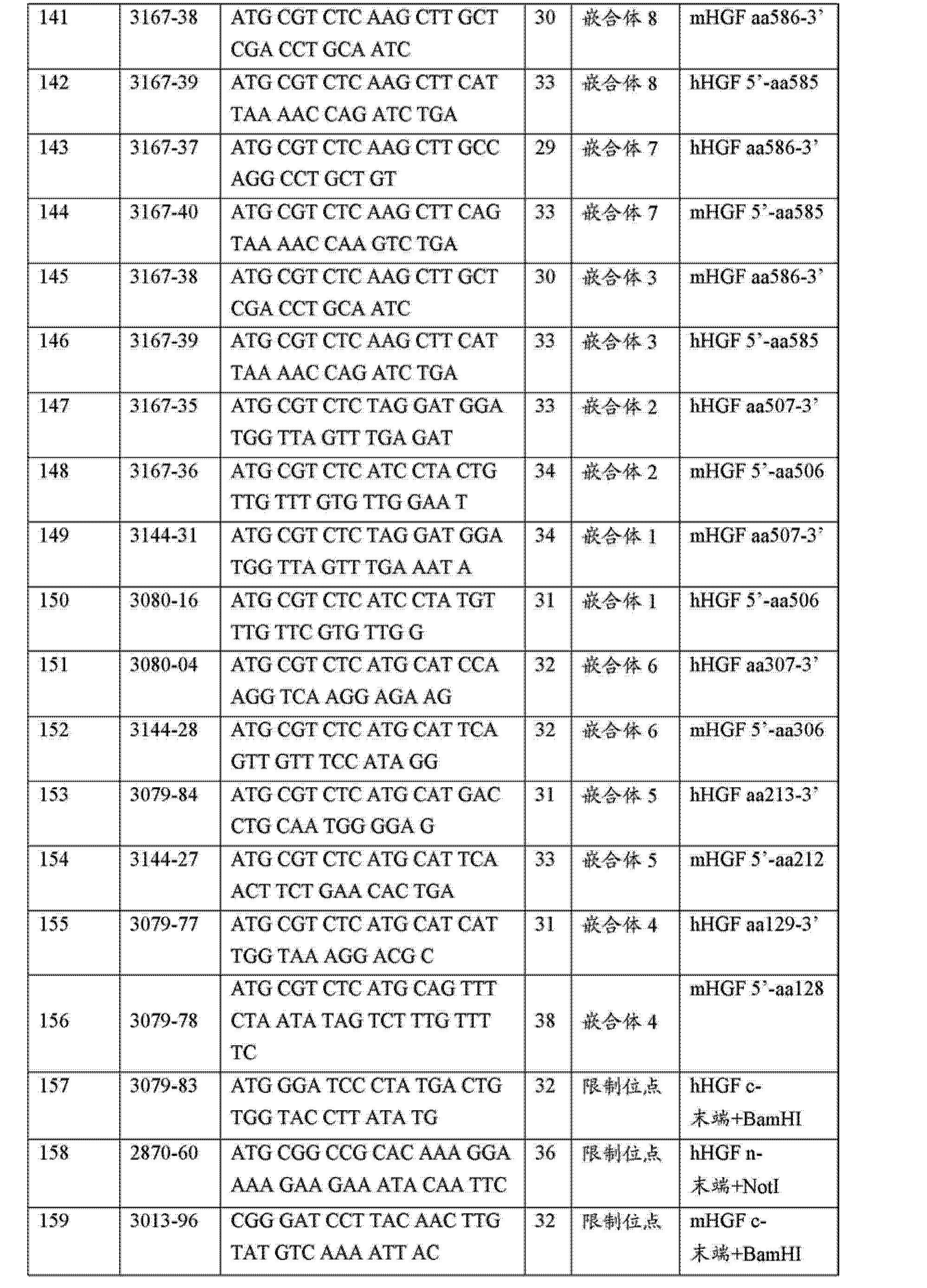 Figure CN103880955AD00721