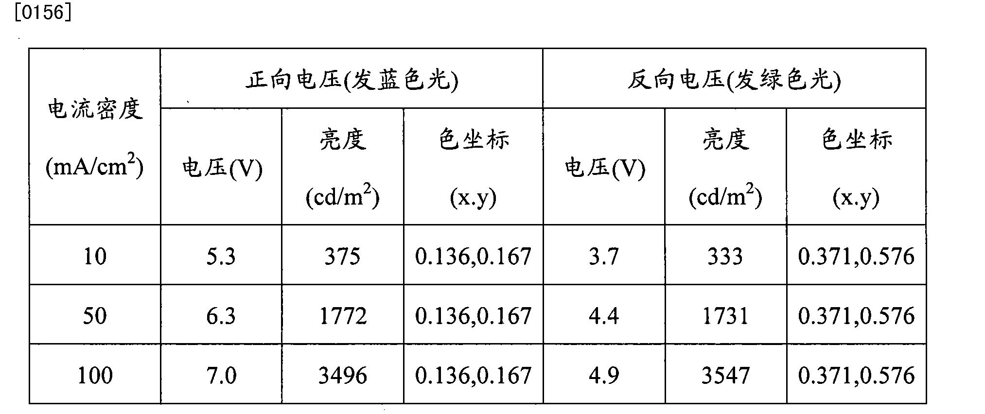 Figure CN101371619BD00241