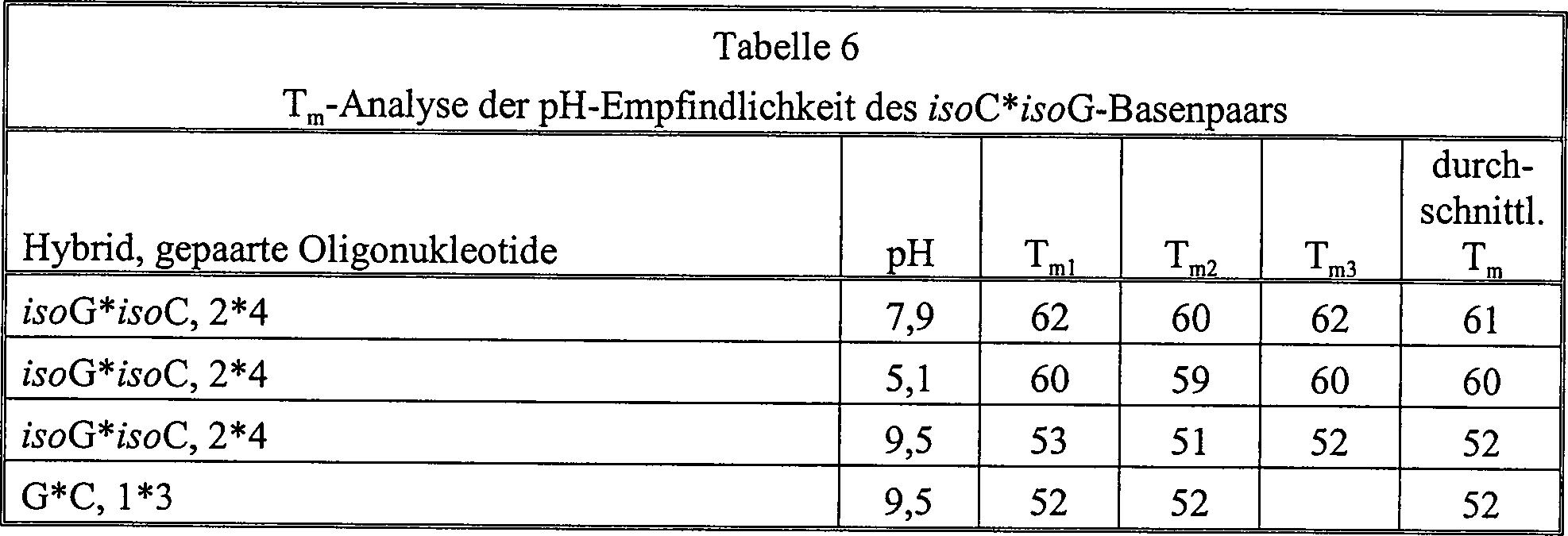 Nett Funktionen Thymusdrüse Fotos - Anatomie Ideen - finotti.info