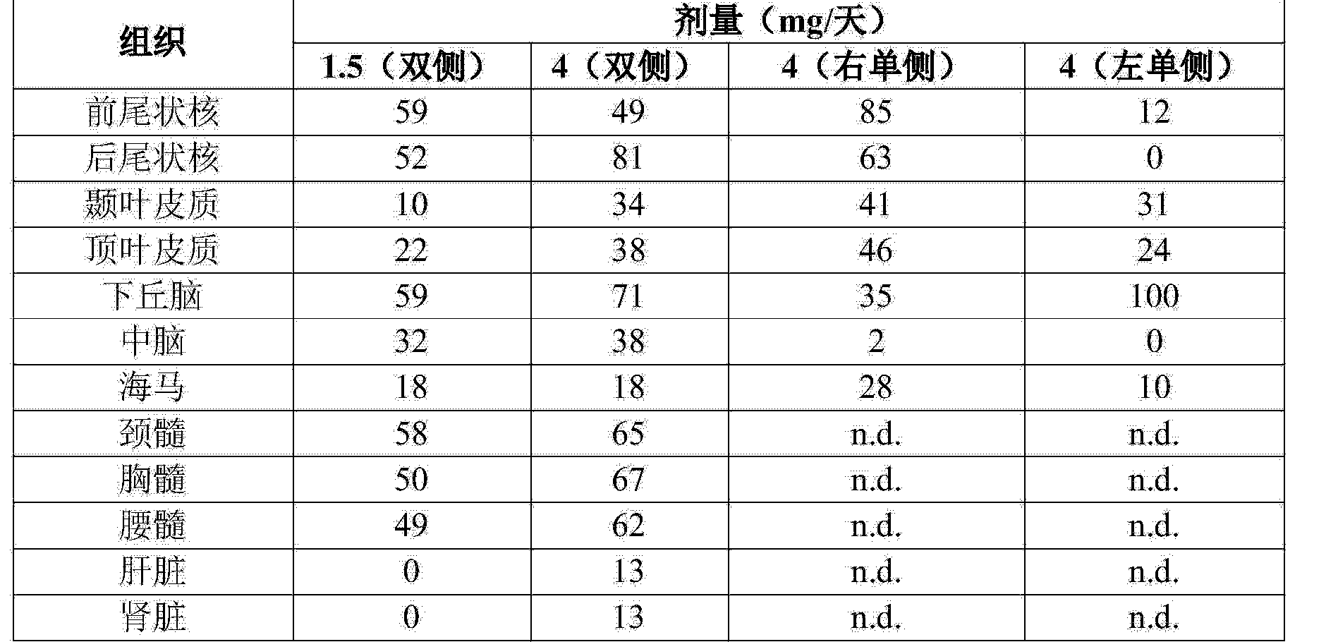 Figure CN104894129AD00771