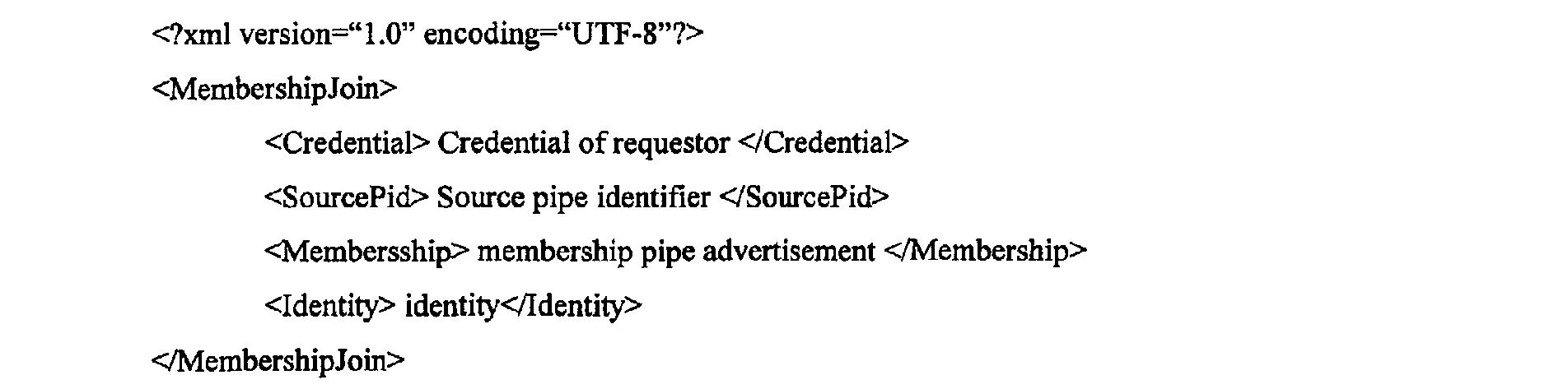 EP1229442A2 - Peer-to-peer computing architecture - Google