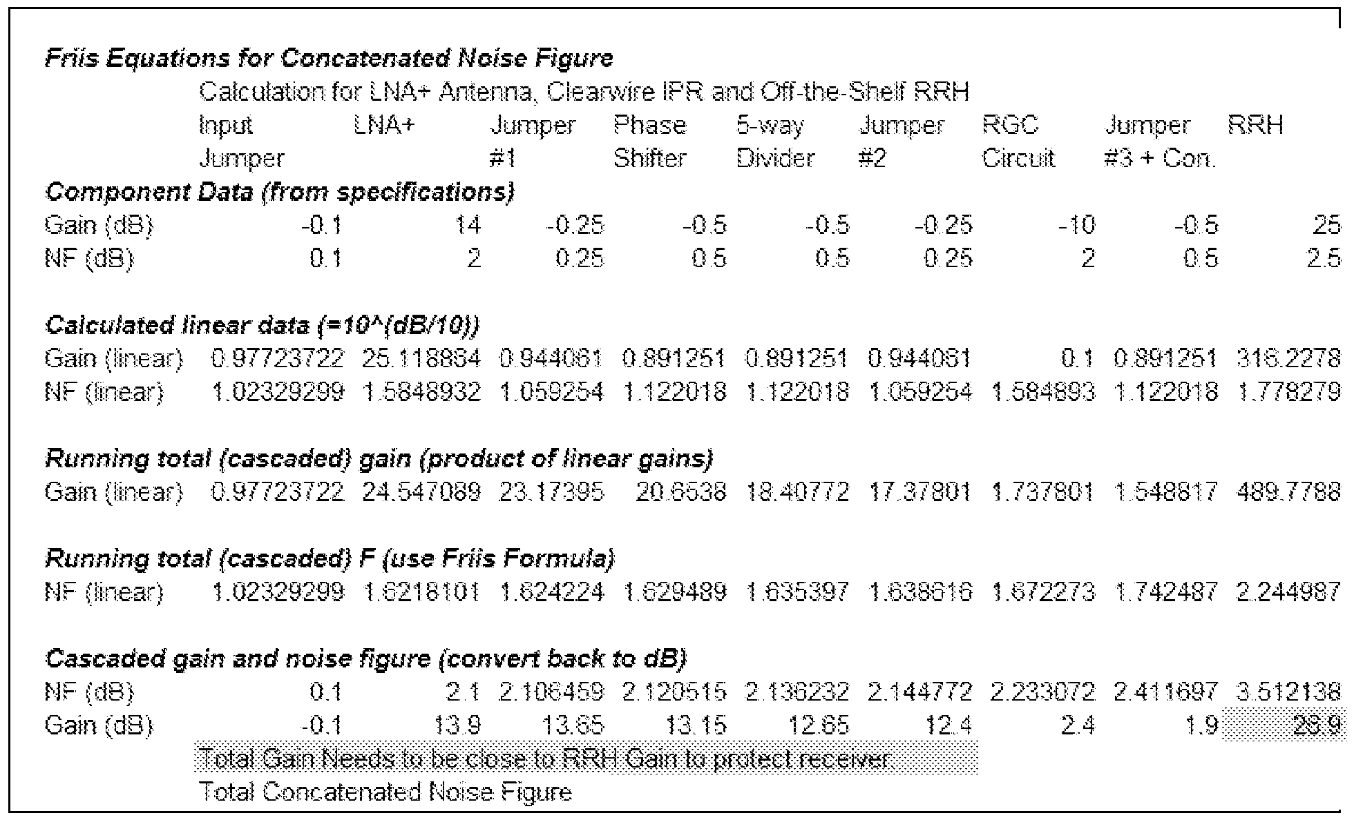 WO2010144292A1 - Providing external receiver gain