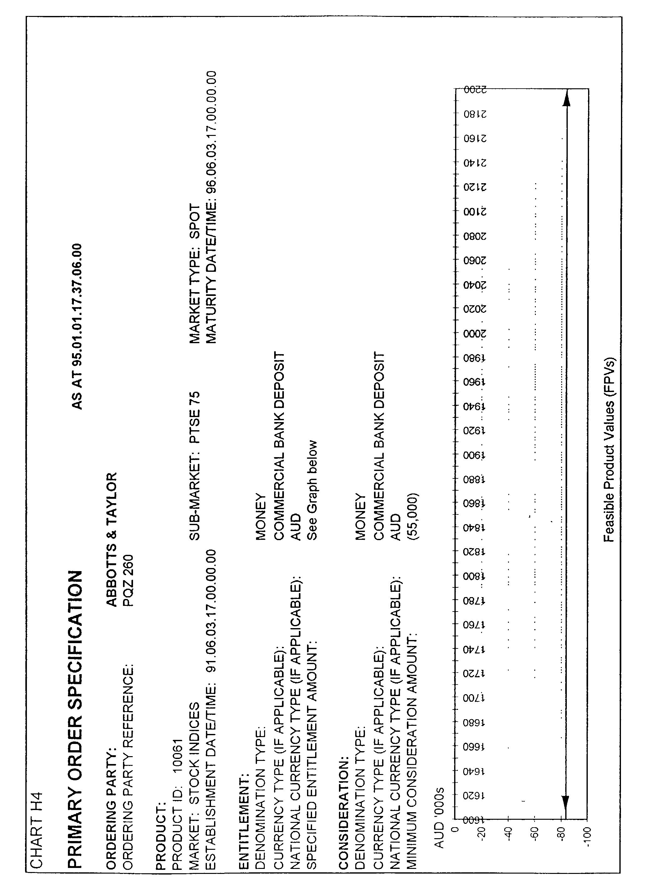 Figure US20030023546A1-20030130-P00033