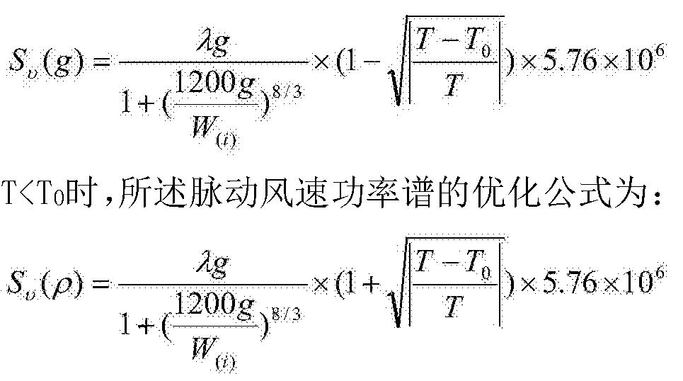 Figure CN105718734AD00051
