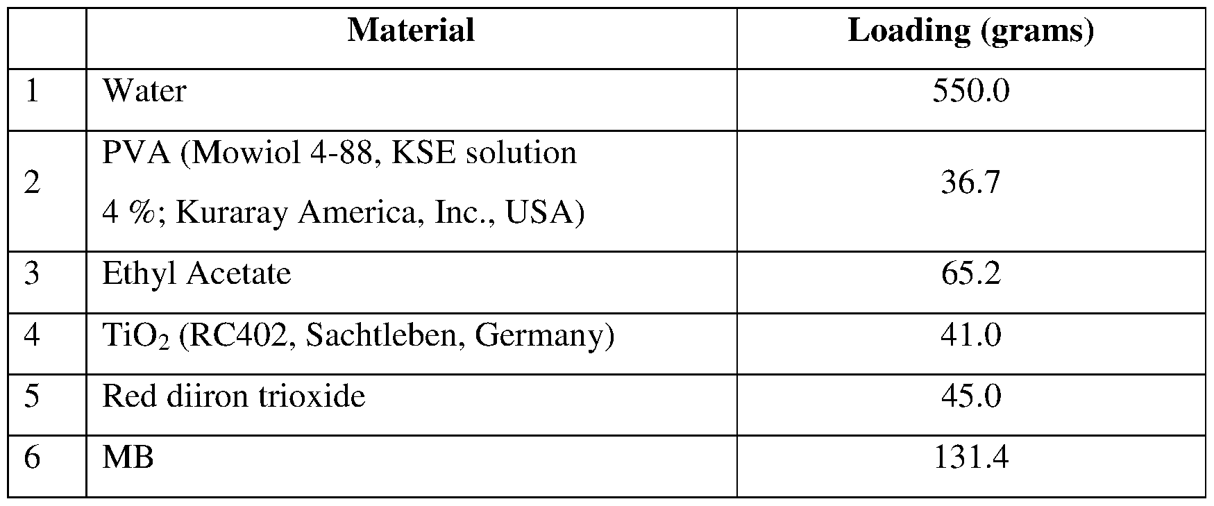 Figure imgf000055_0001