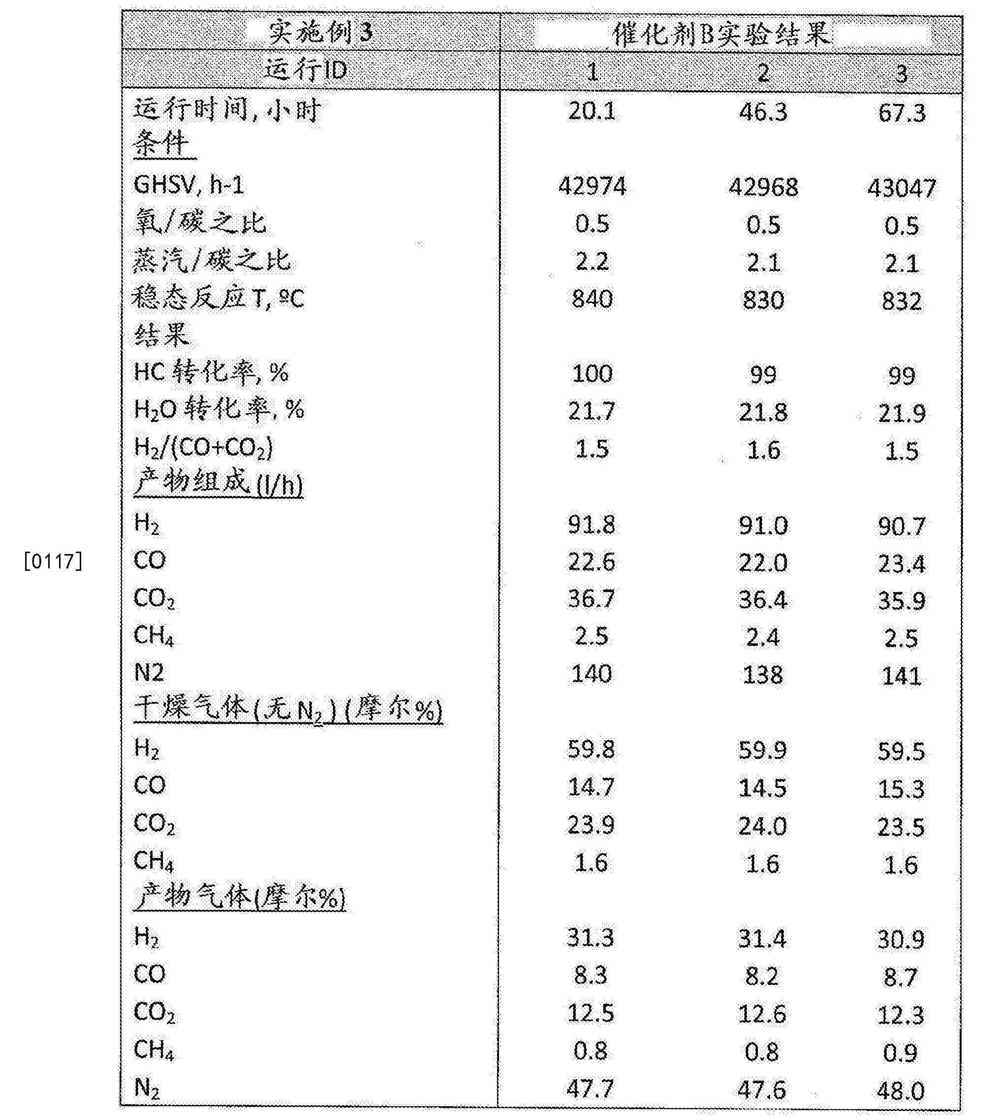 Figure CN105555707BD00171
