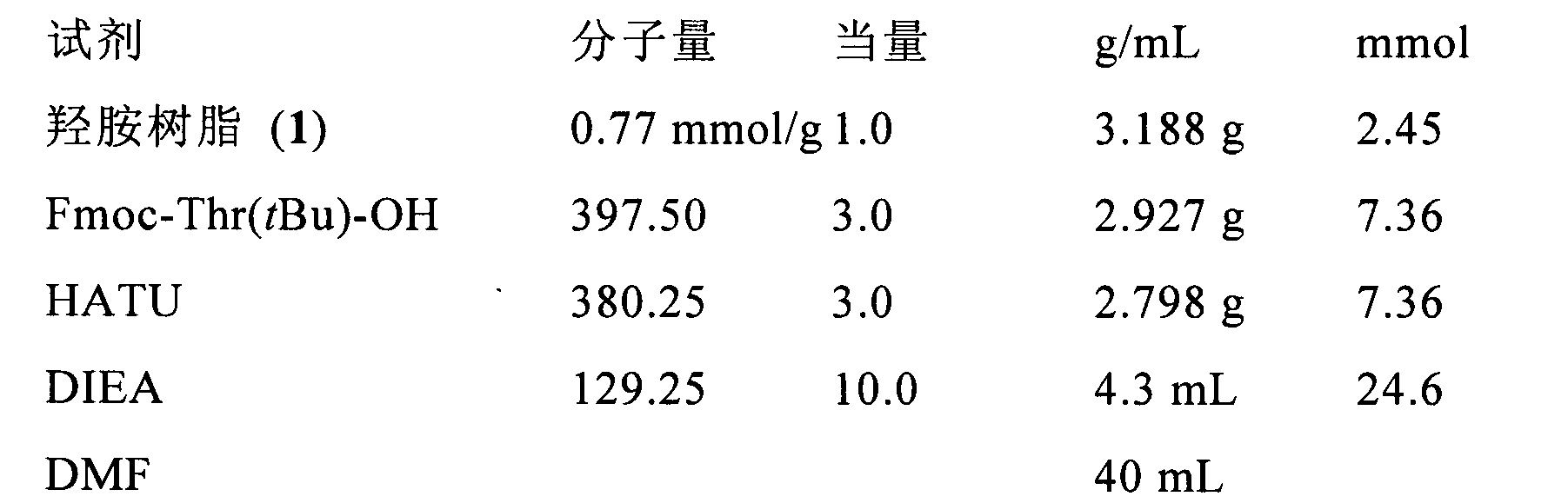 Figure CN102267924AD01031