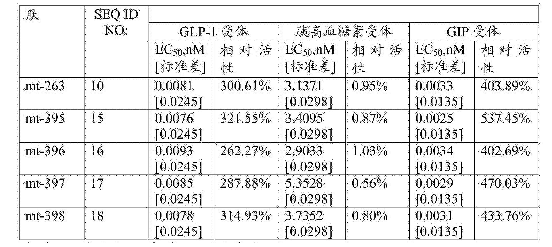 Figure CN103458920BD01021
