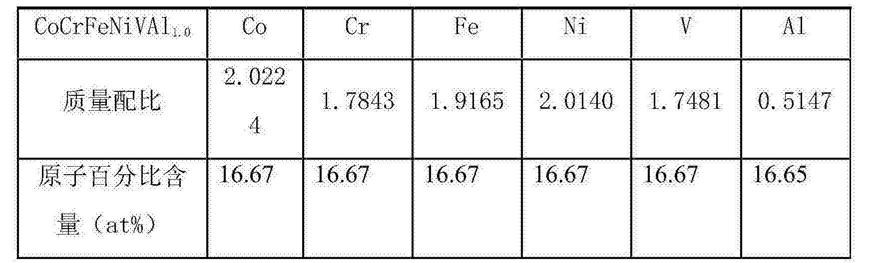 Figure CN108342635AD00071