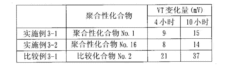 Figure CN102575167AD00371