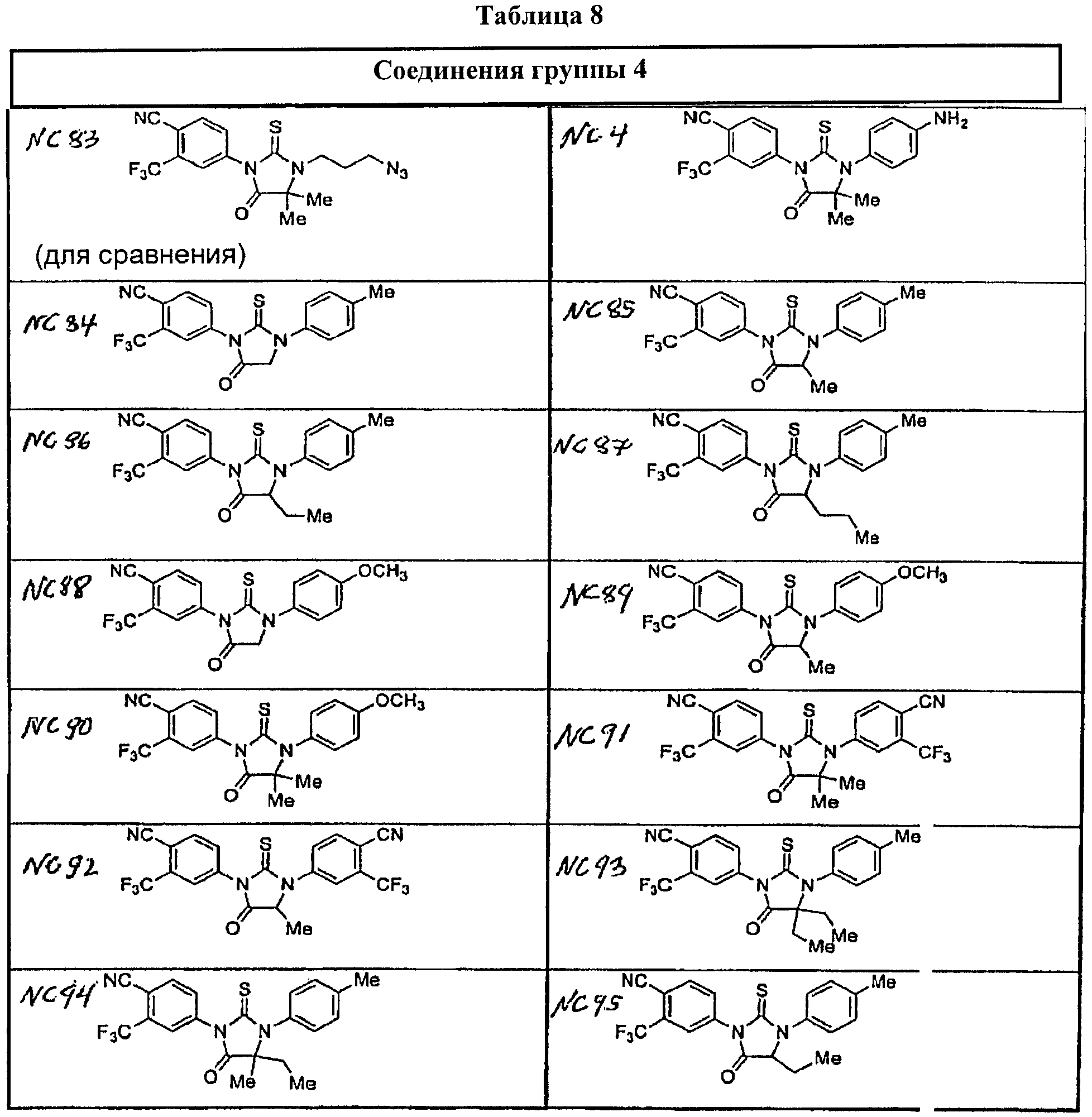 RU2449993C2 - Diarylthiohydatoic compounds - Google Patents