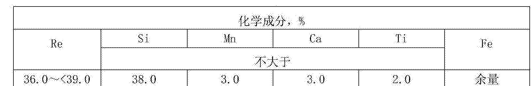 Figure CN103952646BD00061