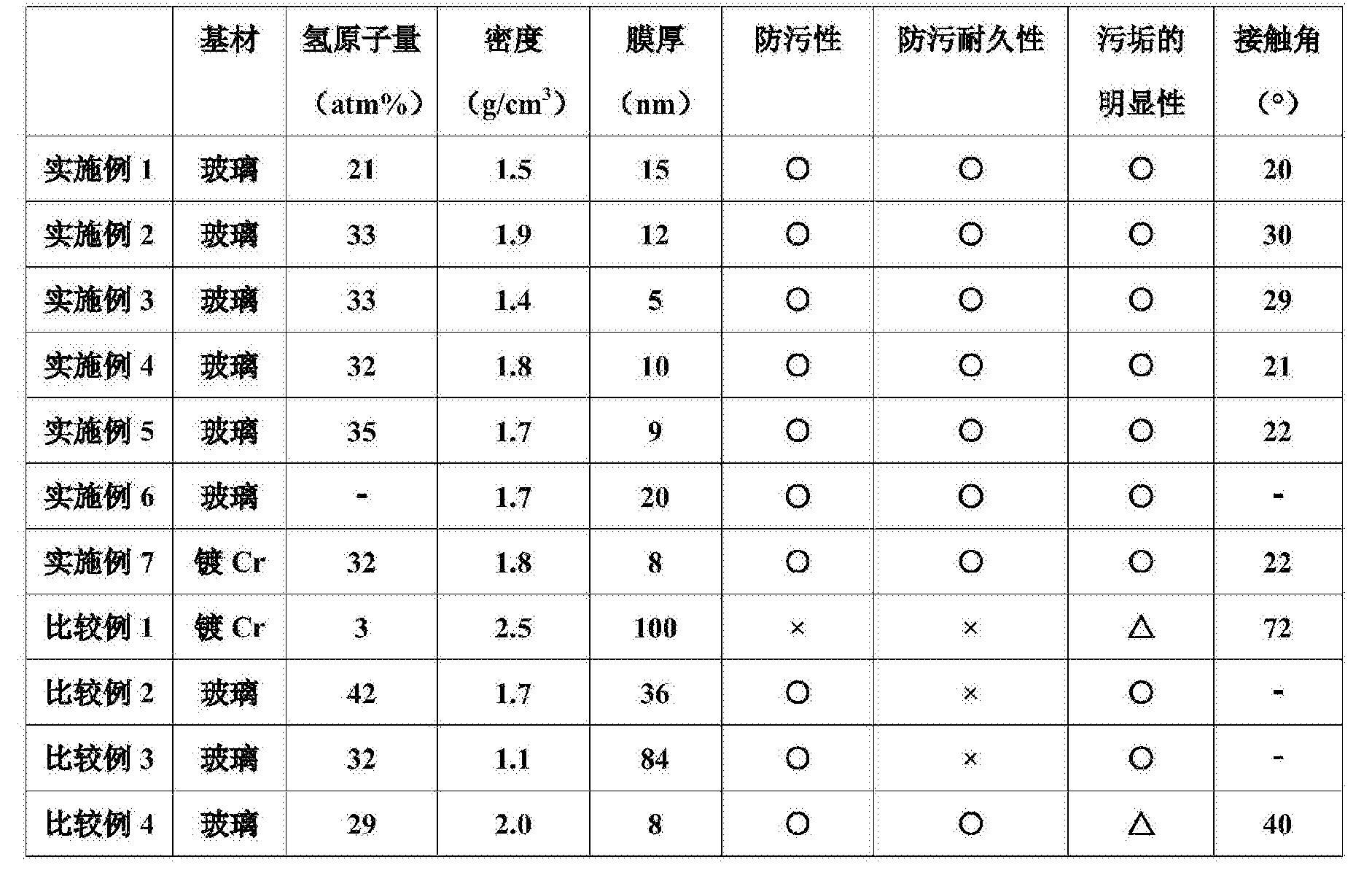 Figure CN105908125AD00131
