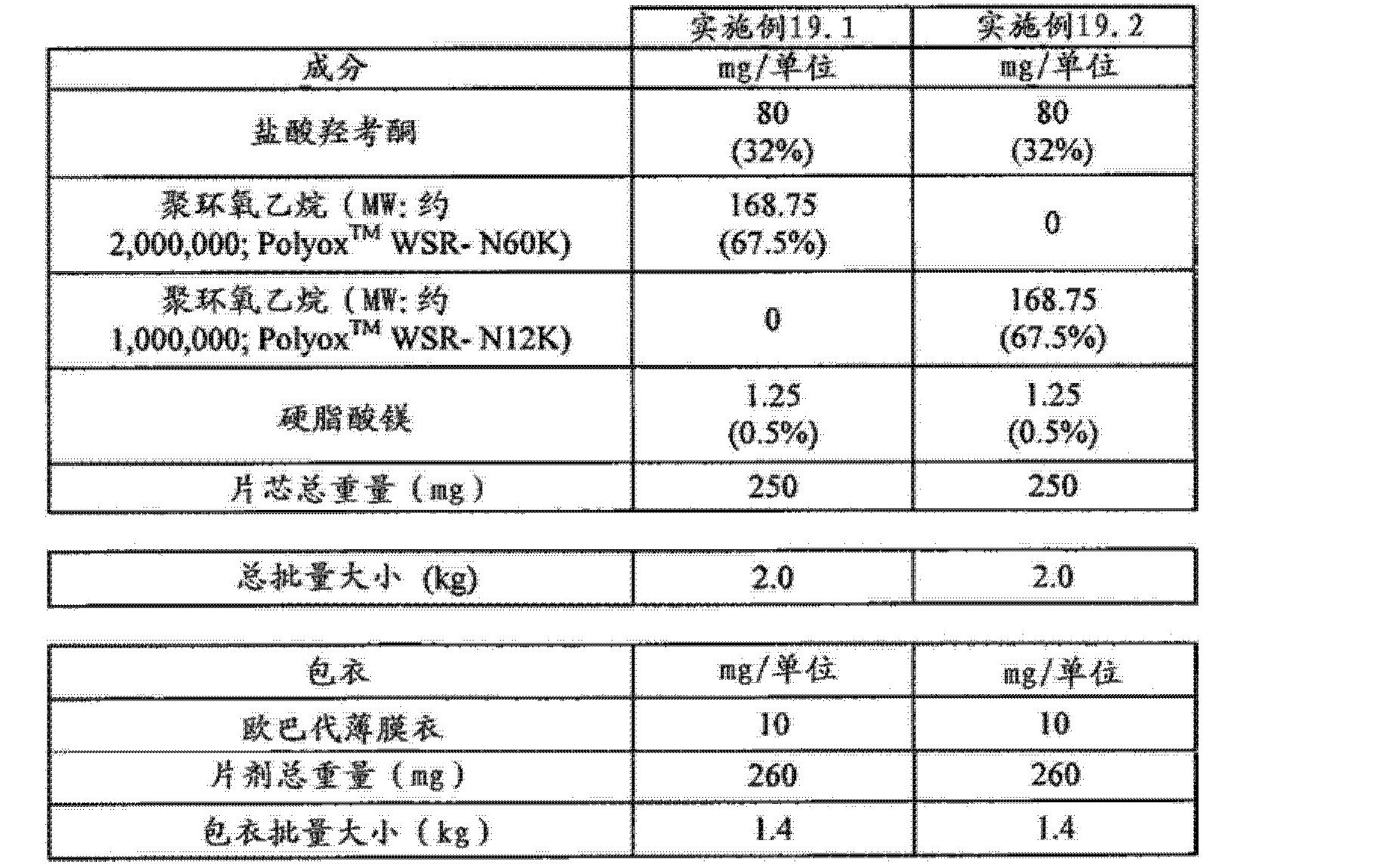 Figure CN102688241AD01251