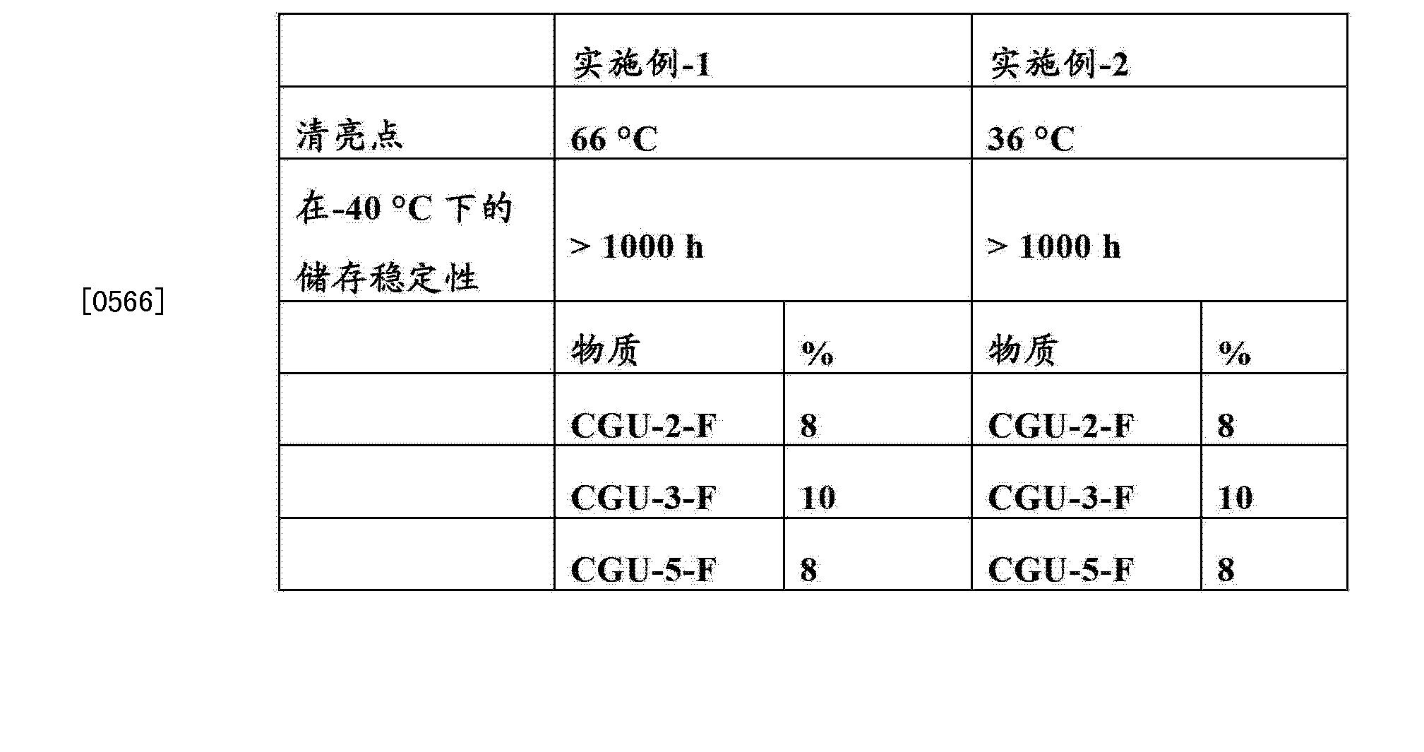 Figure CN103180409BD00871