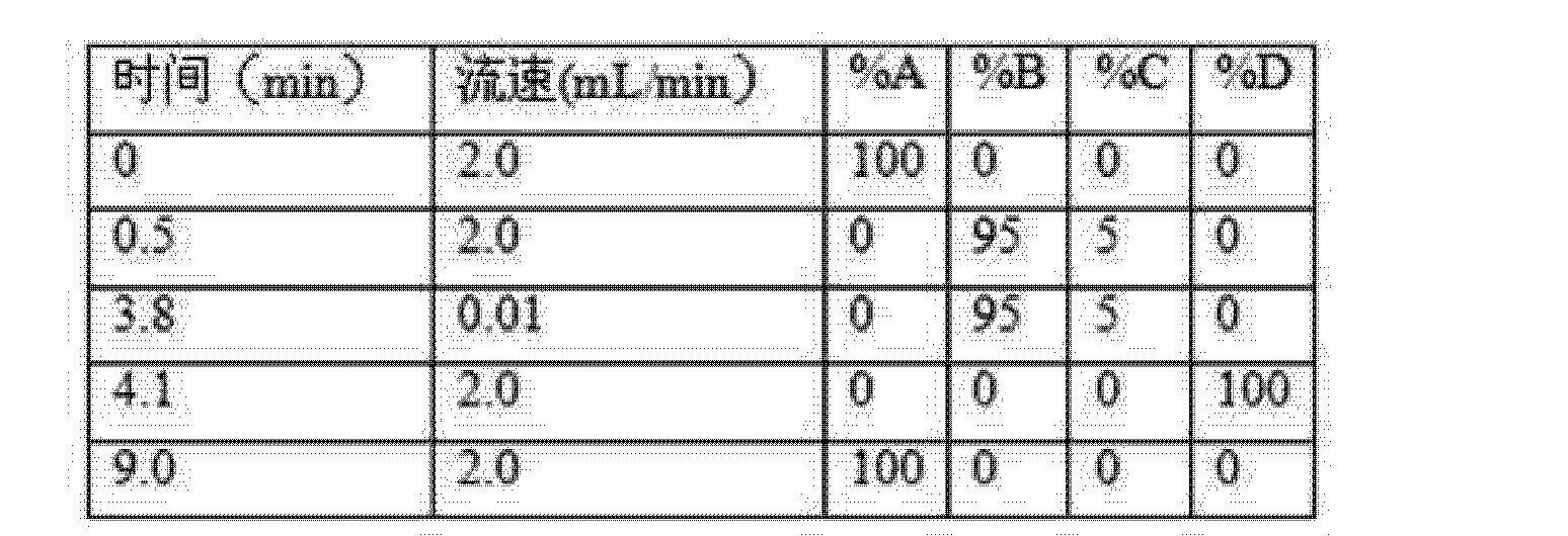 Figure CN103226138BD00091