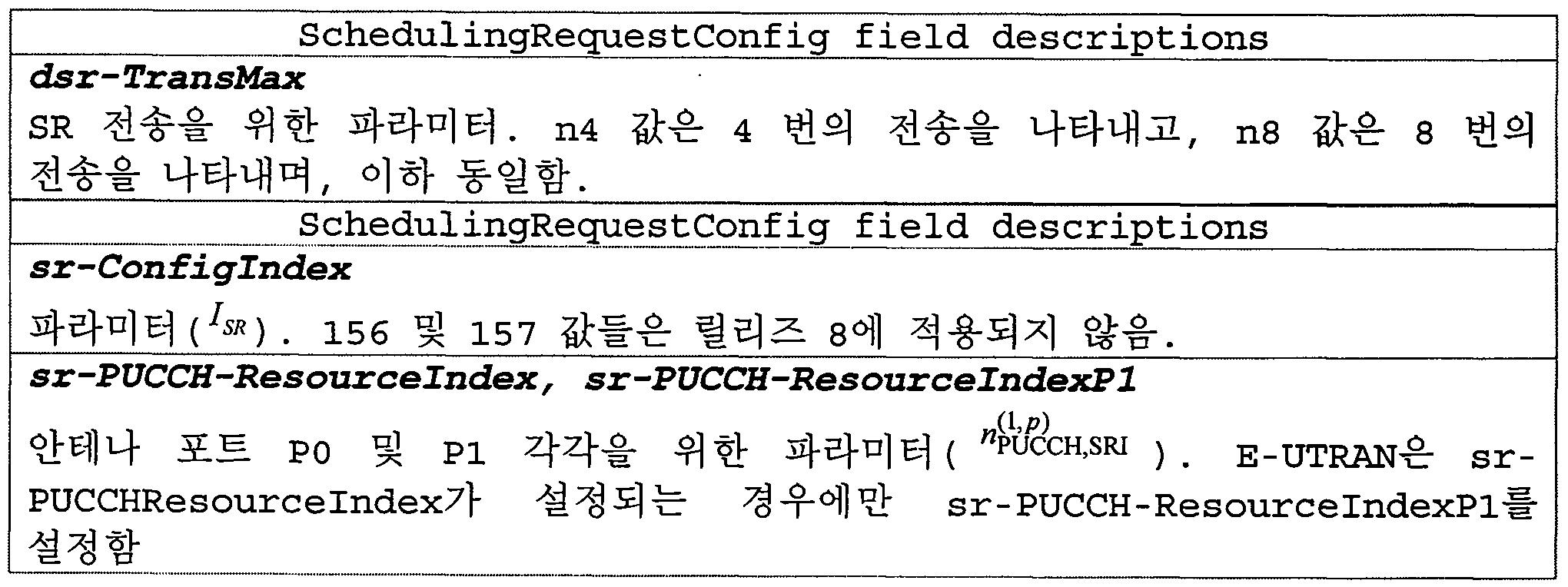 Figure 112016503215164-pct00010