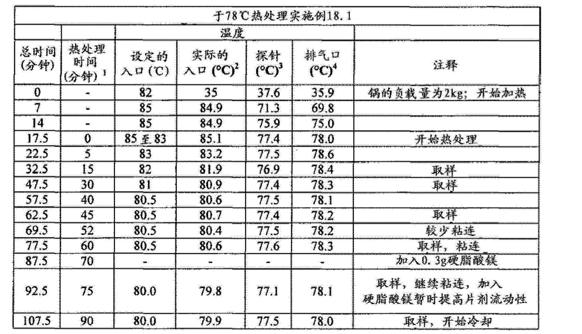 Figure CN102657630BD01201