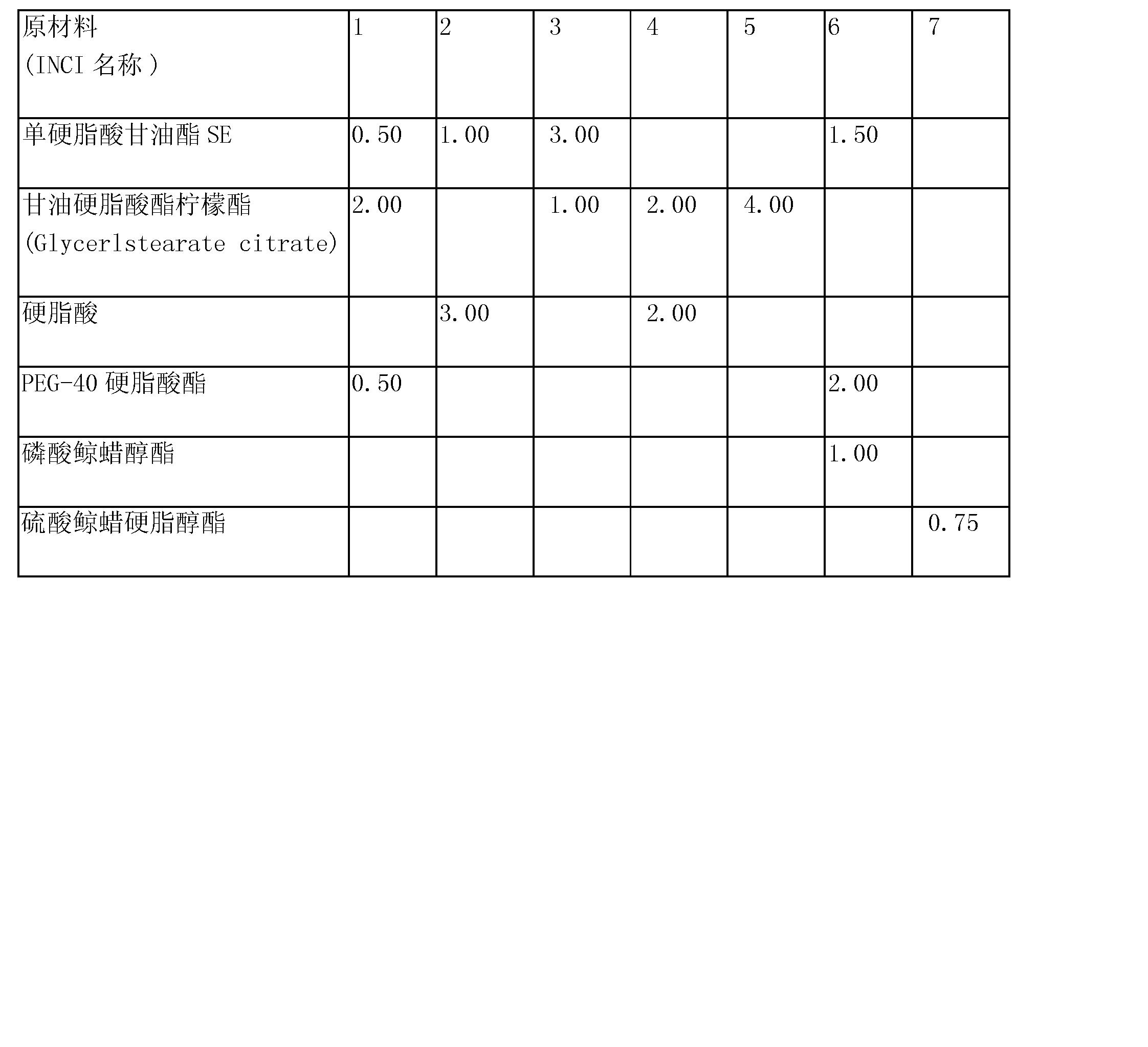 Figure CN101278051BD01501