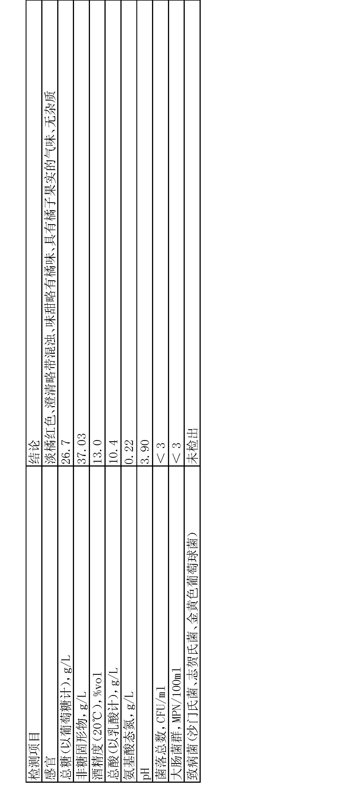 Figure CN102676333BD00101