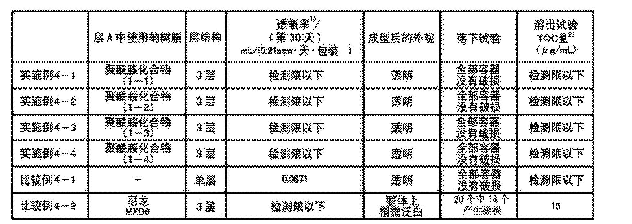 Figure CN103998523AD00521