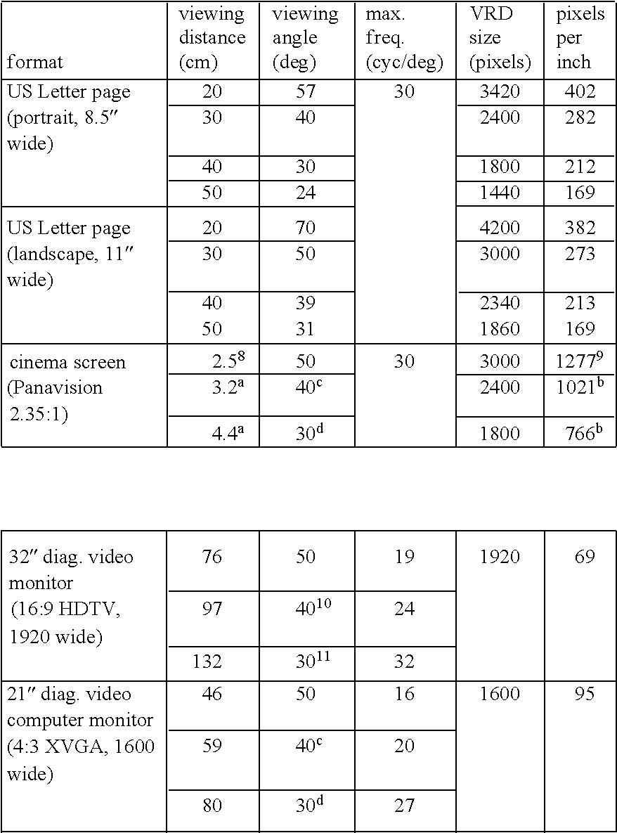 Figure US20110018903A1-20110127-C00001
