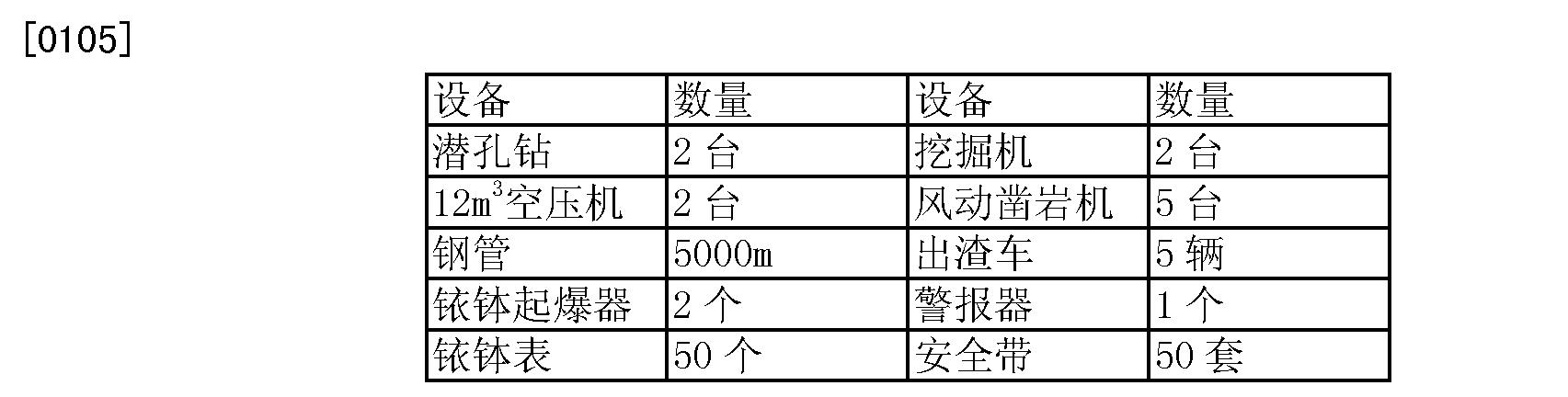 Figure CN102818486BD00076