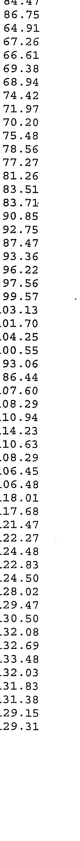 WO2002102974A2 - Mutant proteins, high potency inhibitory antibodies