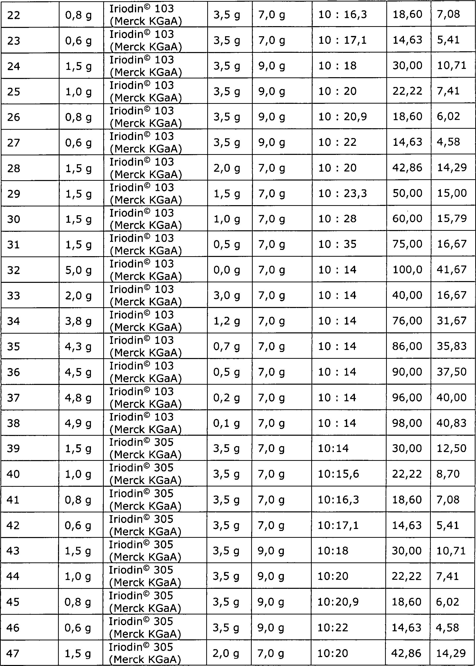 Figure DE102015013400A1_0004