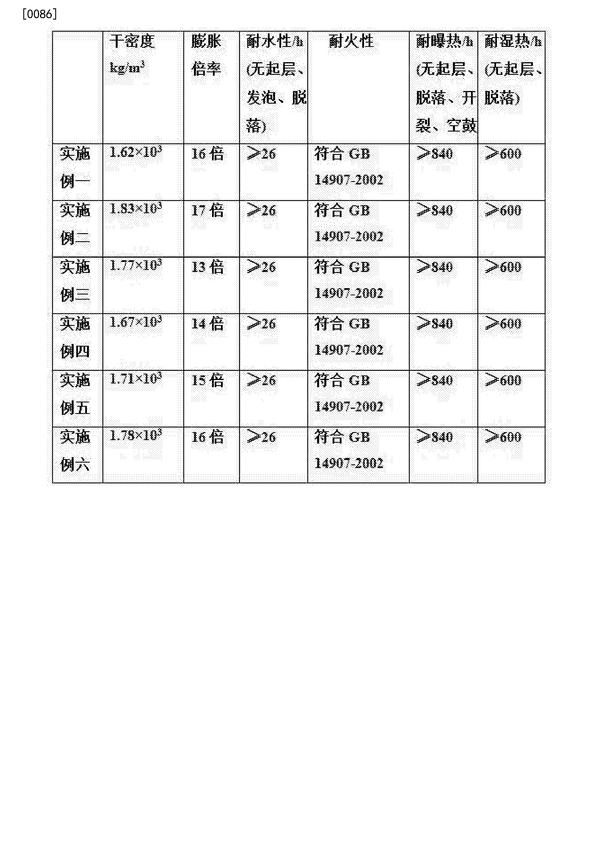 Figure CN105838171BD00081