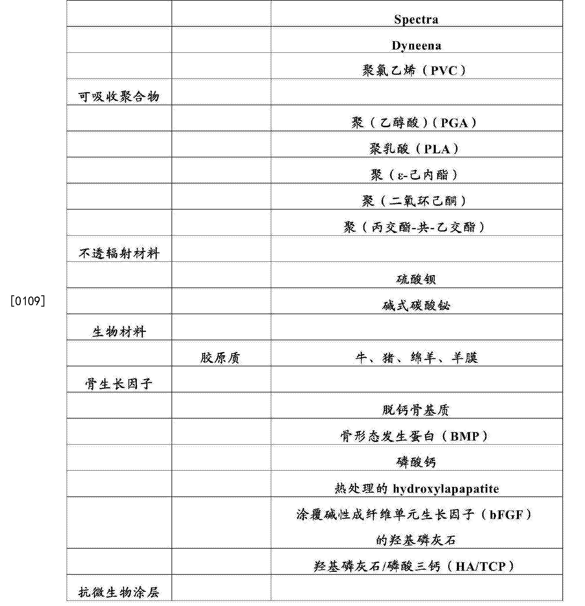 Figure CN103002823BD00131