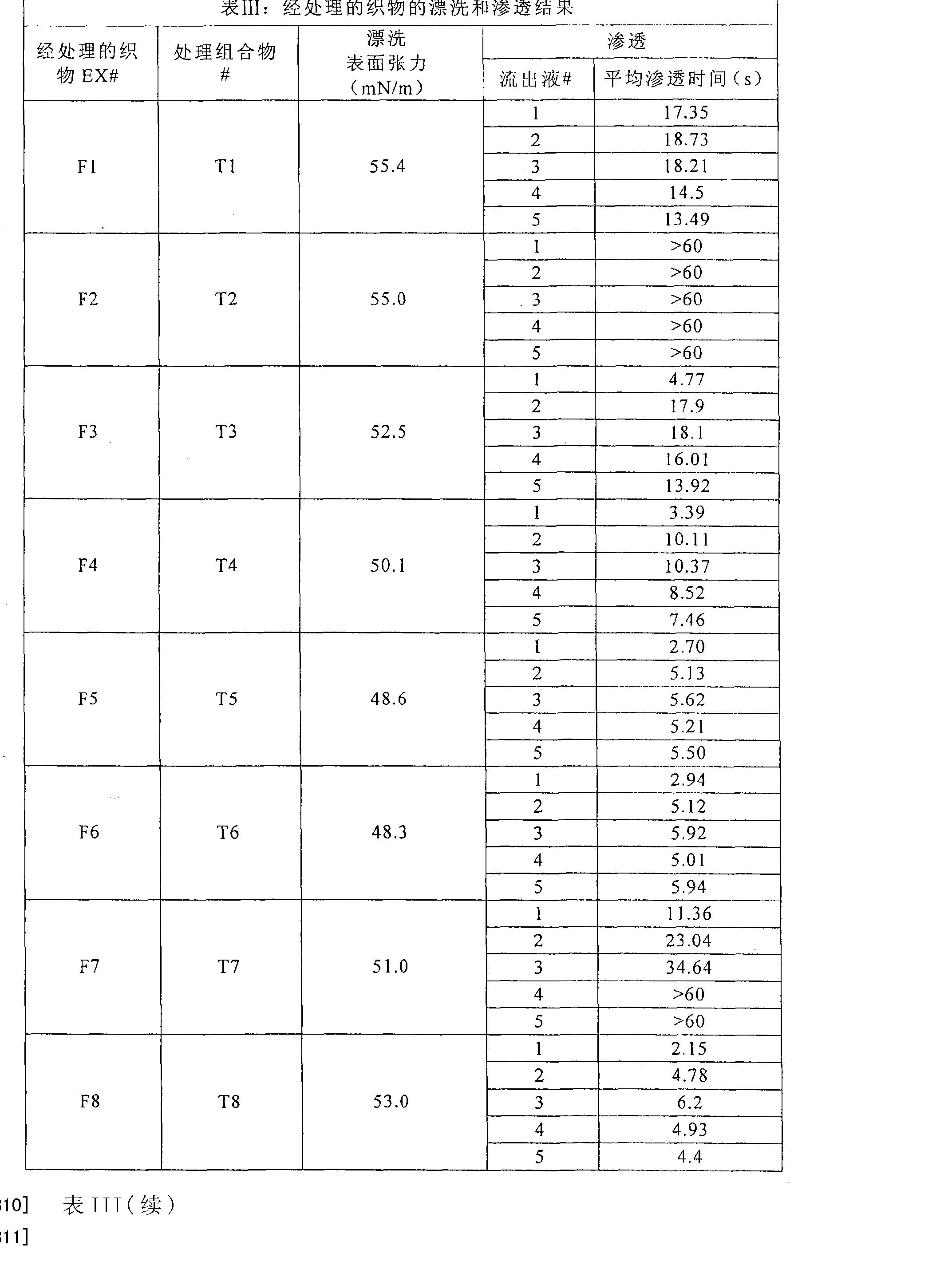 Figure CN101466538BD00381