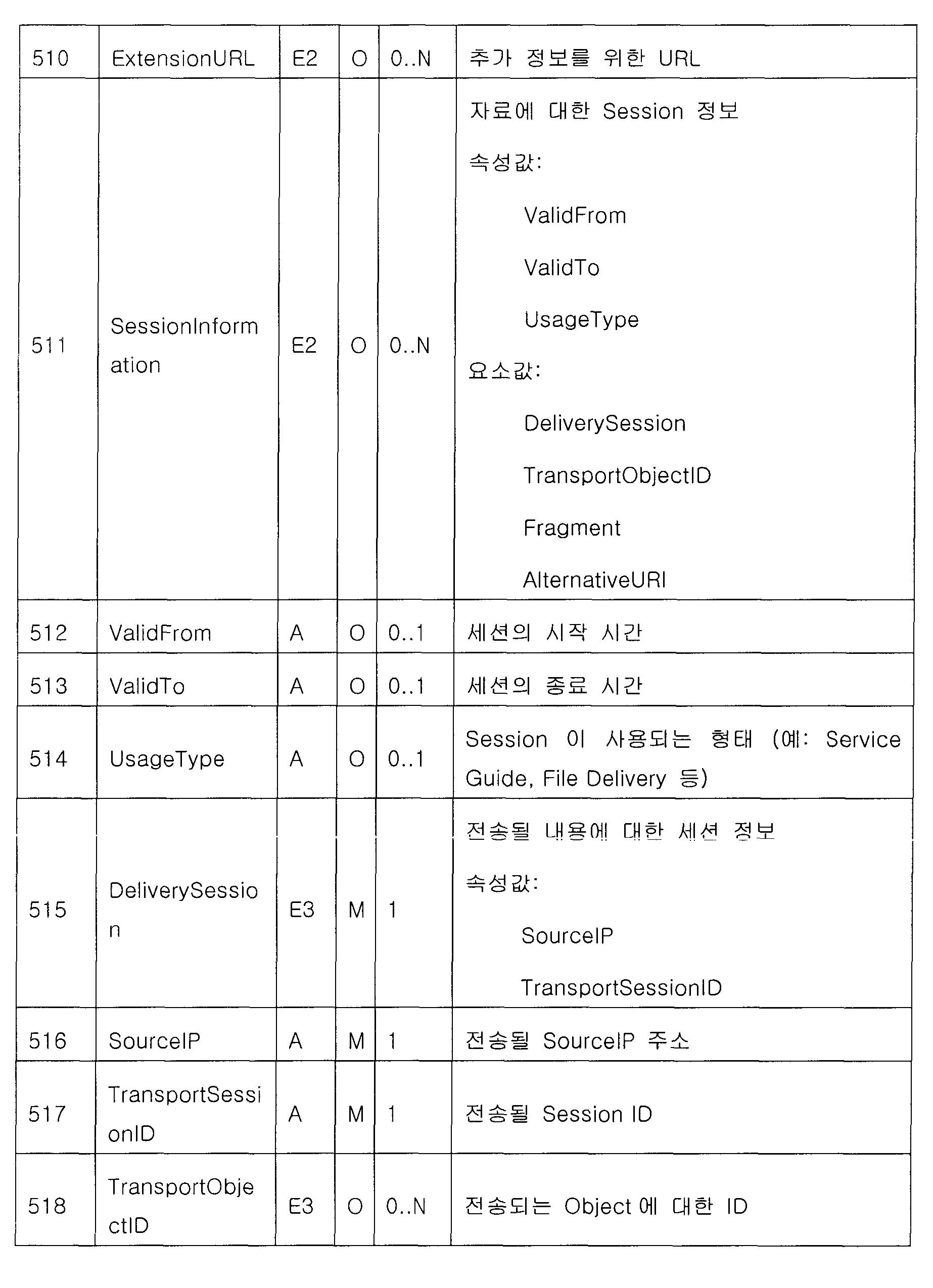 Figure 112006002759856-pat00003