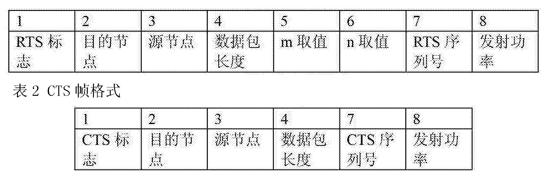 Figure CN103475426BD00103