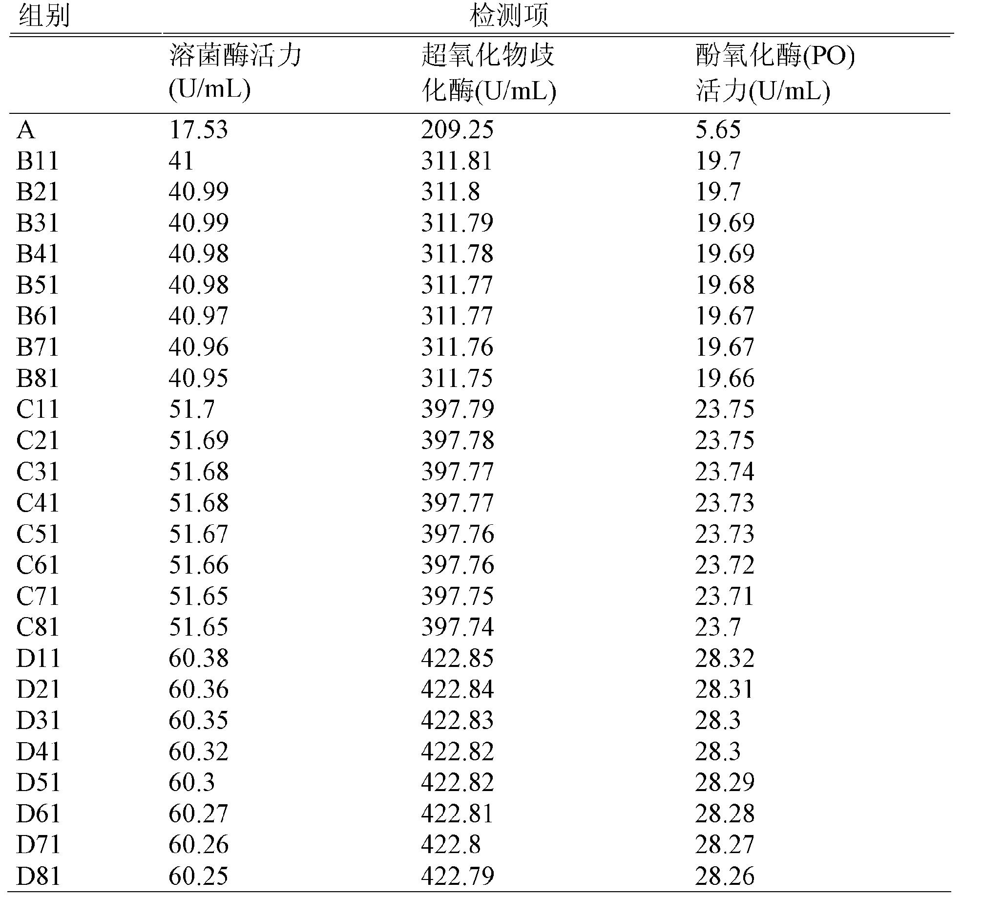 Figure CN101940177BD00141