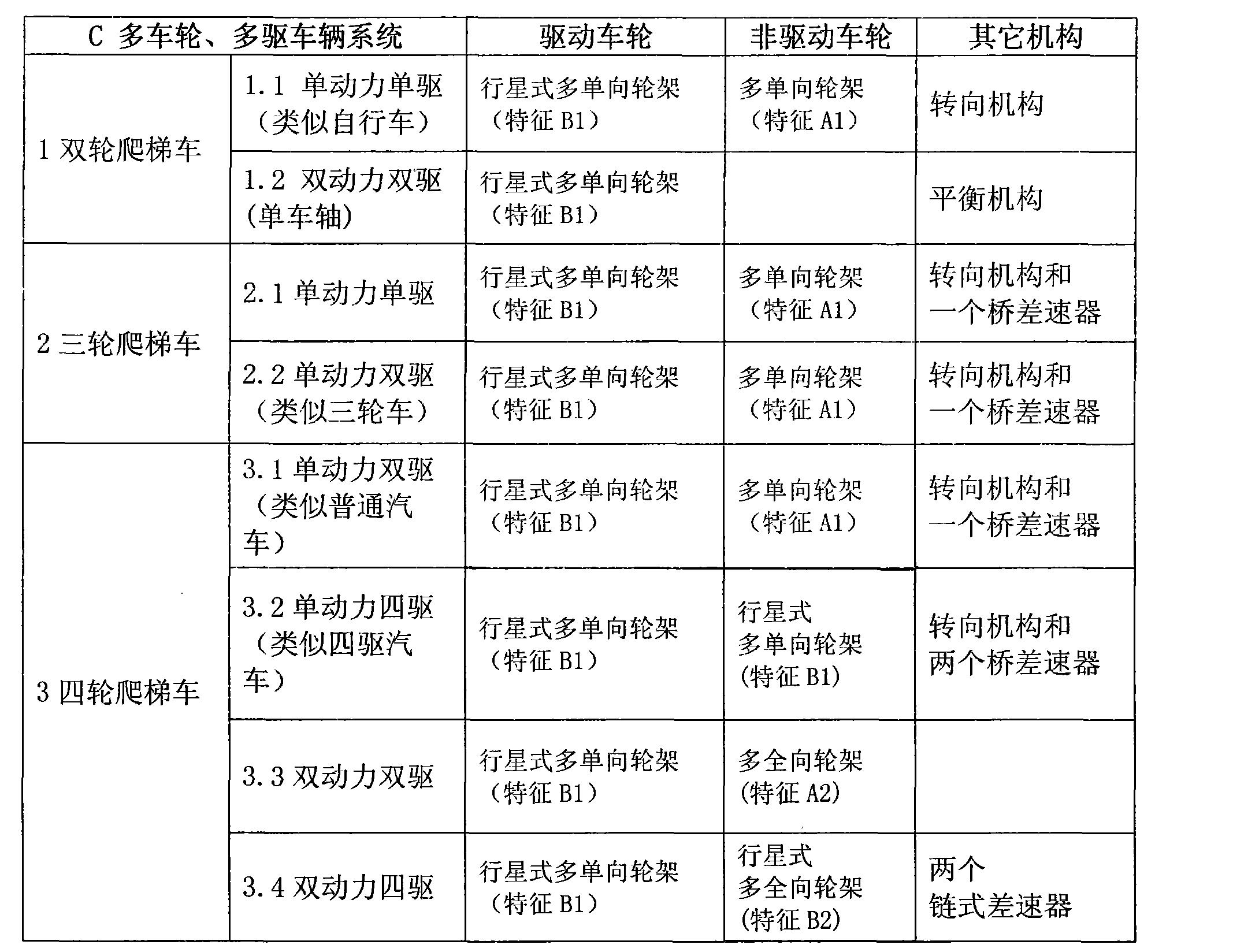 Figure CN103569181AD00091
