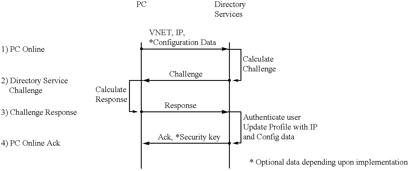 Figure US06754181-20040622-C00002