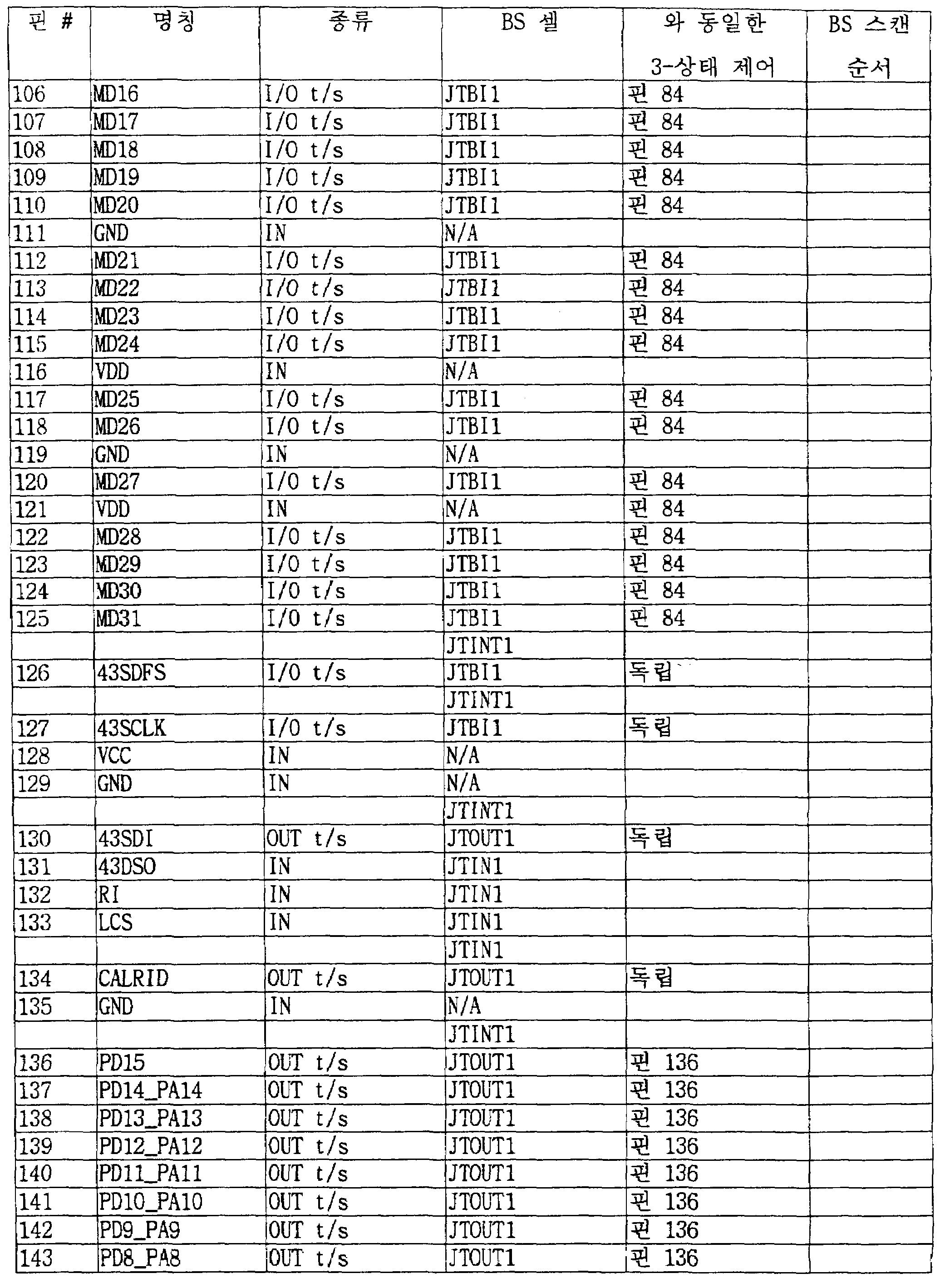 Figure kpo00106