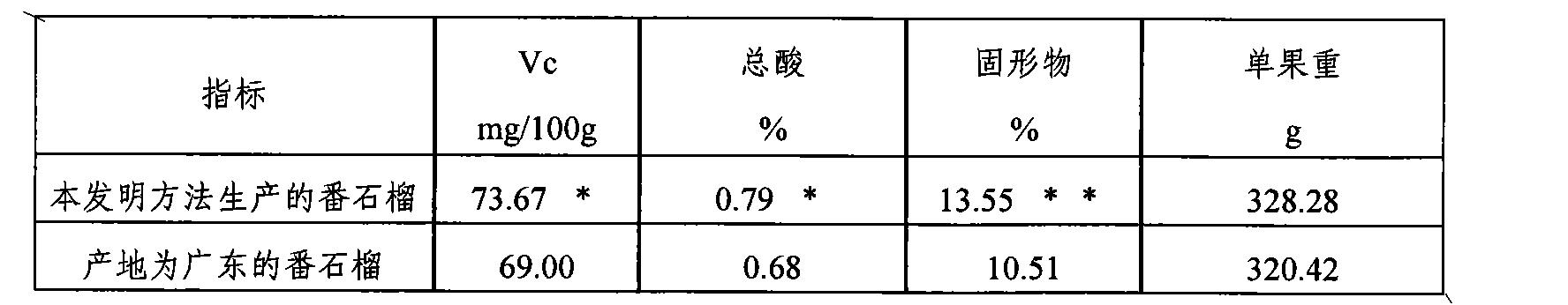 Figure CN102047828BD00091