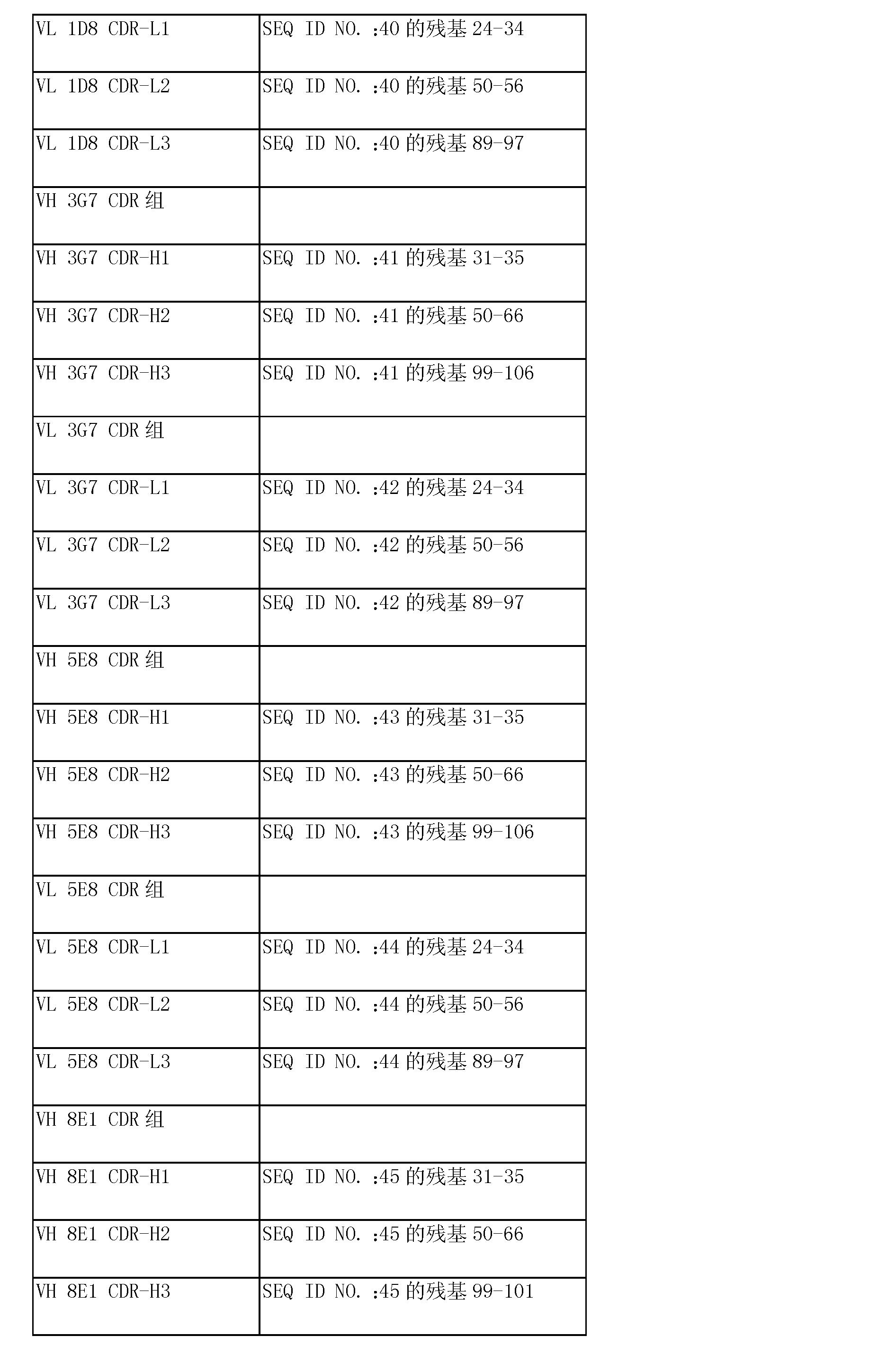 Figure CN103145838AD00121