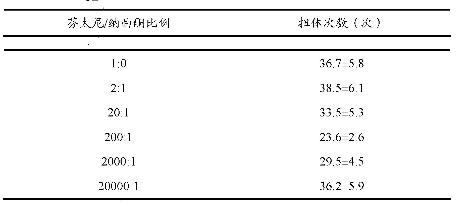 Figure CN102068697BD00142