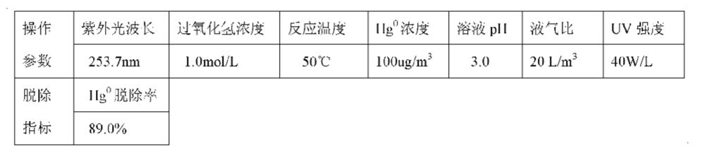 Figure CN101947409AD00101