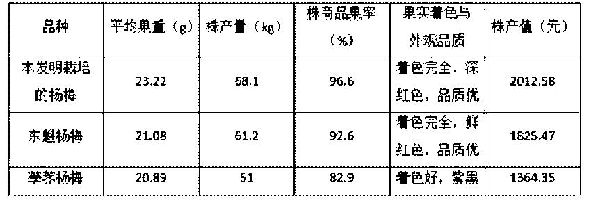 Figure CN104938217AD00121