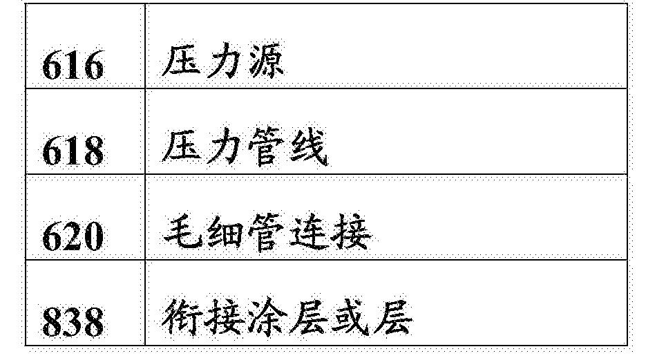 Figure CN108883172AD00191
