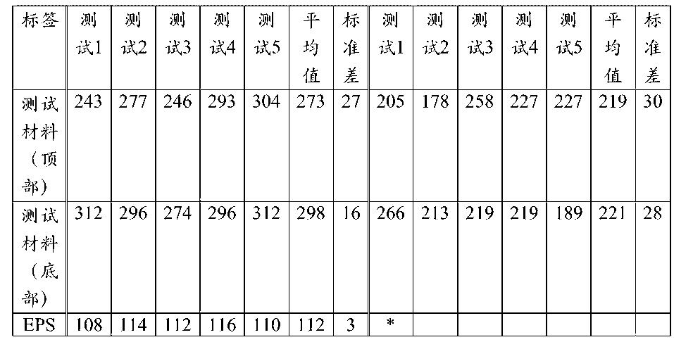 Figure CN104870601AD00411