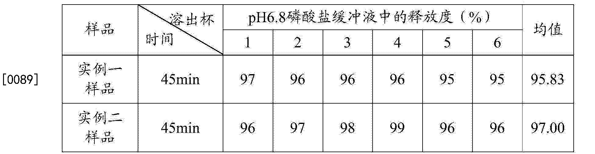 Figure CN103432102BD00102