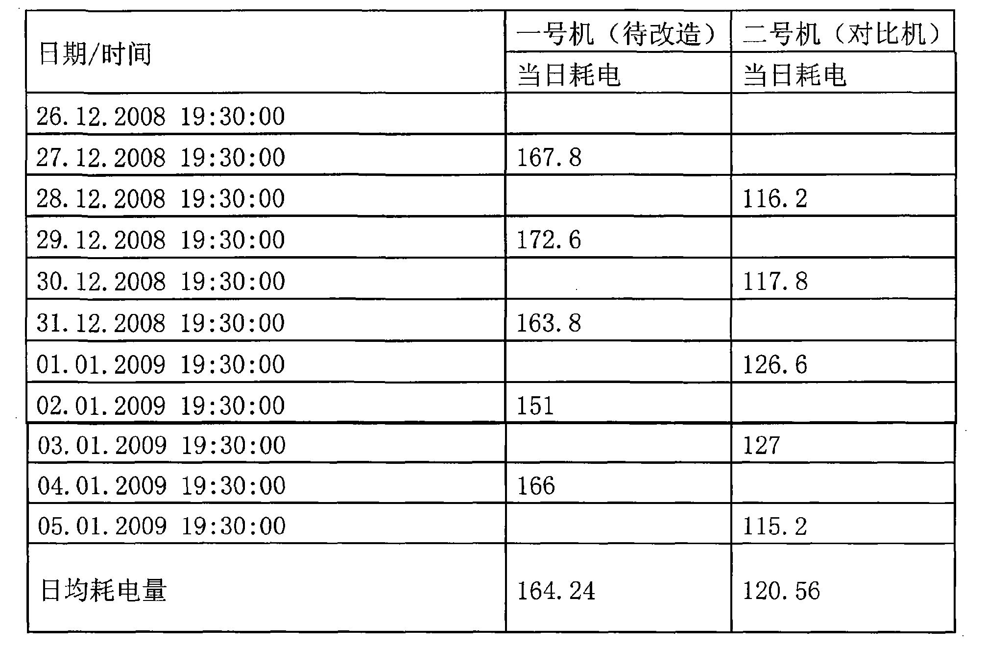 Figure CN101620252BD00081
