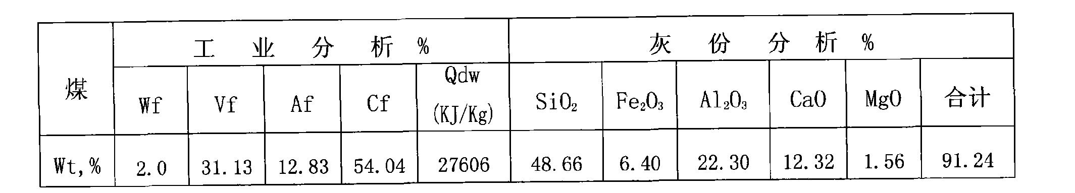 Figure CN101343047BD00145