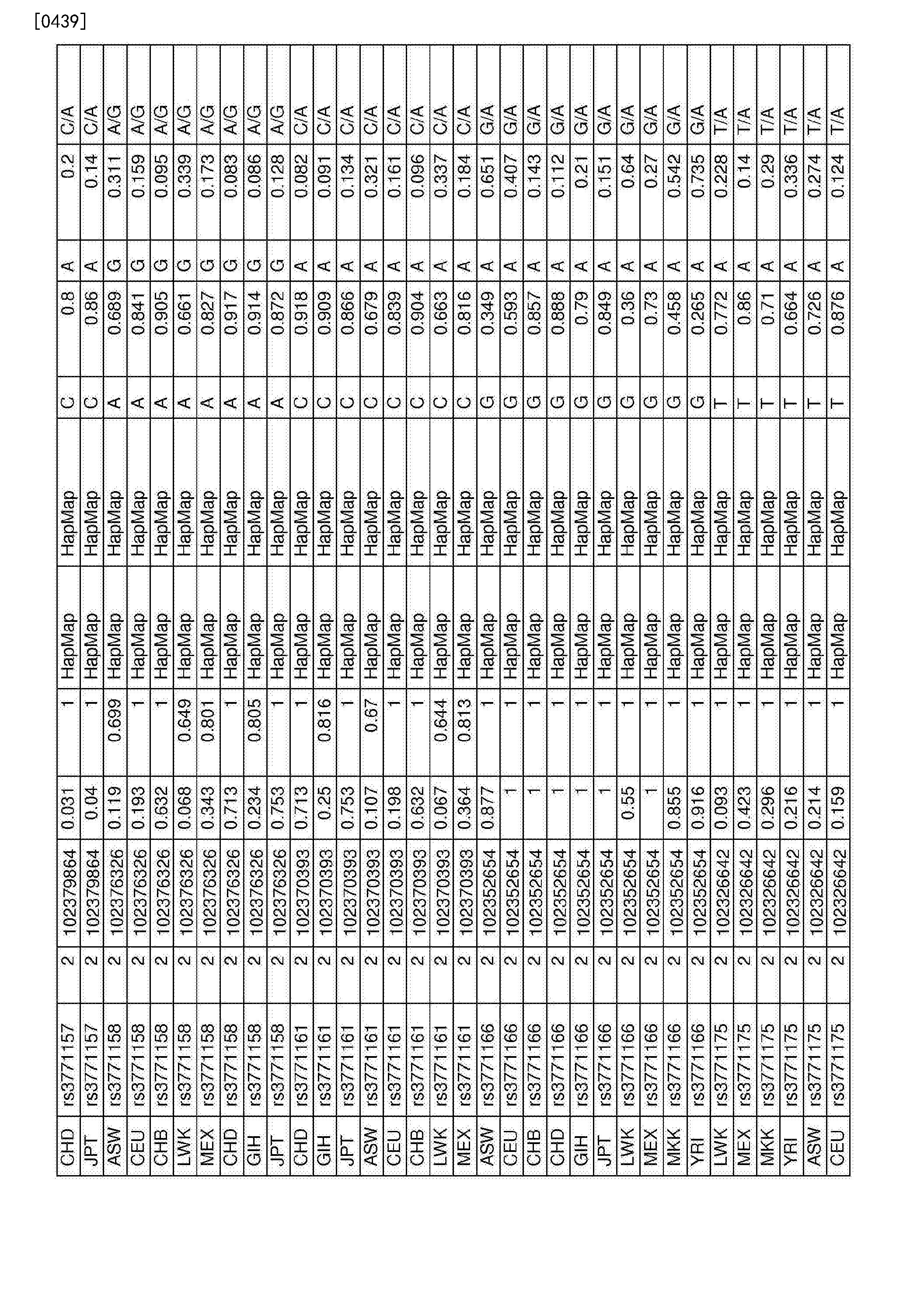 Figure CN107109494AD01101